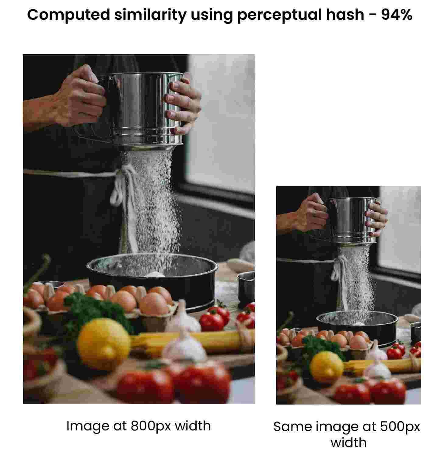 Two identical images at different dimensions are marked as 94% similar by ImageKit
