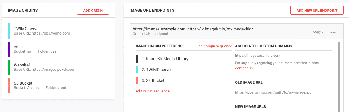 image result for URL endpoint